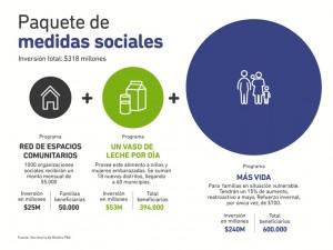 Vidal anunció un paquete de medidas sociales para atenuar la inflación