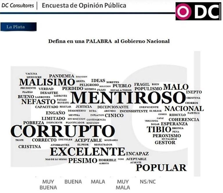 Definicion Gobierno Nacional